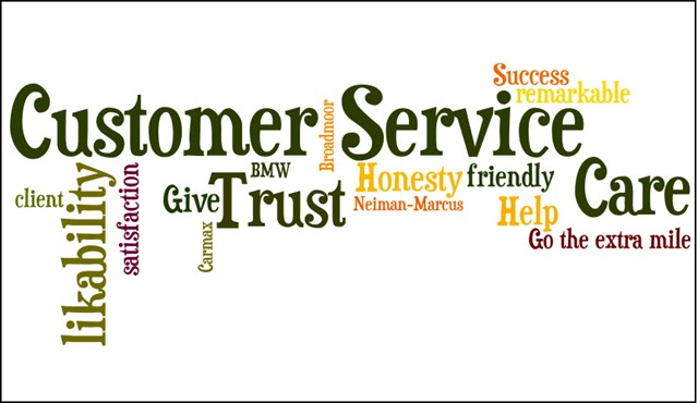 Customer Service Confluence The Key To Business Success The.