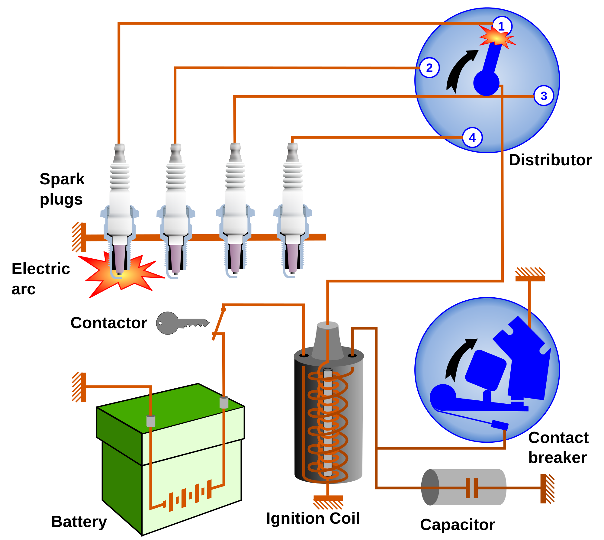 File:Car ignition system.svg.