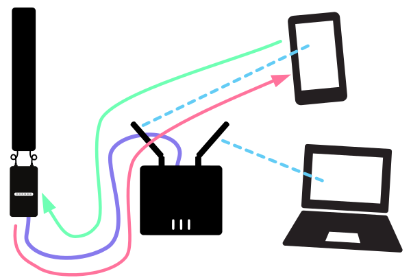 Access Point Setup Guide.