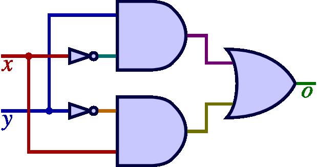 Logic & circuits.