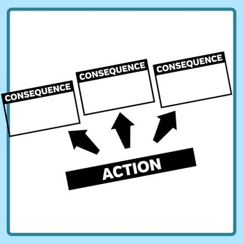 Actions and Consequences Graphic Organizer / Blank Templates Clip Art Set.