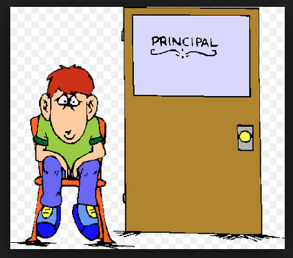 Collection of free Disciplining clipart consequence.