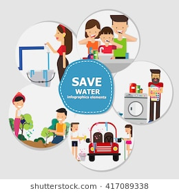 Conserving water clipart 5 » Clipart Station.