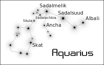 Aquarius Constellation Clipart.
