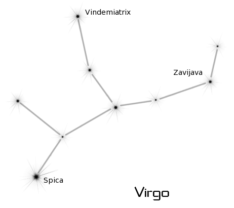 Free Constellations Clipart.