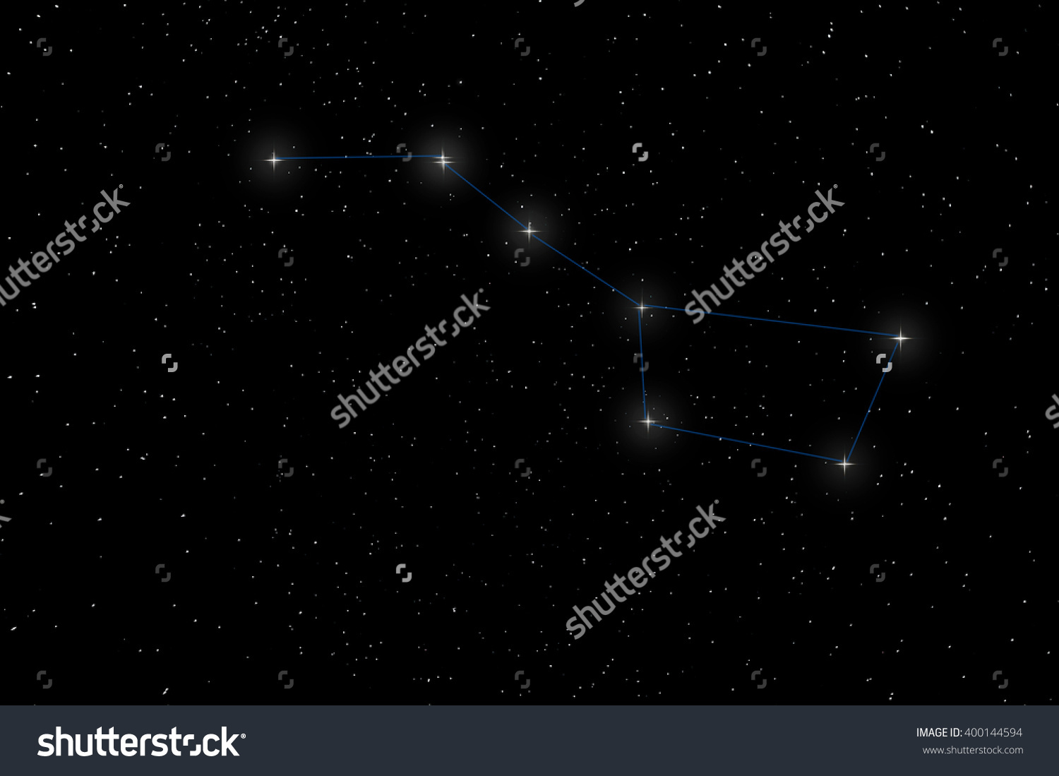 Big Dipper Constellation, Ursa Major, The Great Bear With.
