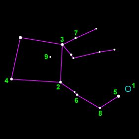 1000+ ideas about Pegasus Constellation on Pinterest.