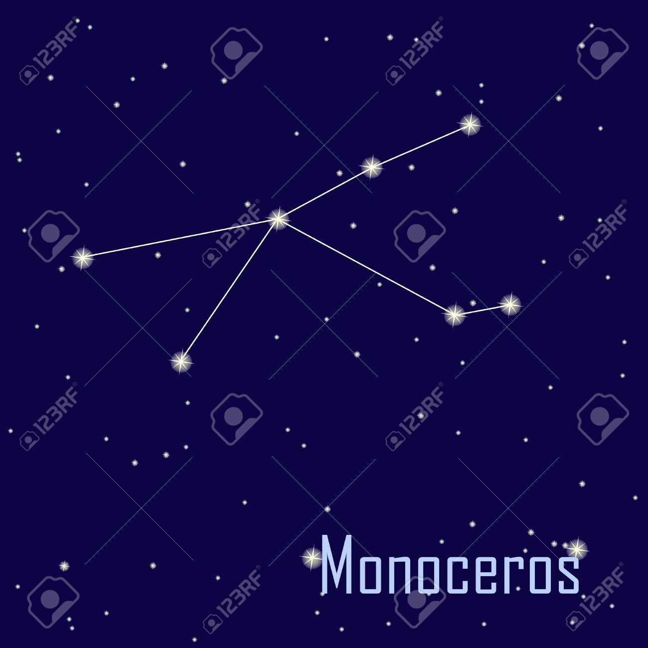 """The Constellation """" Monoceros"""" Star In The Night Sky. Vector."""