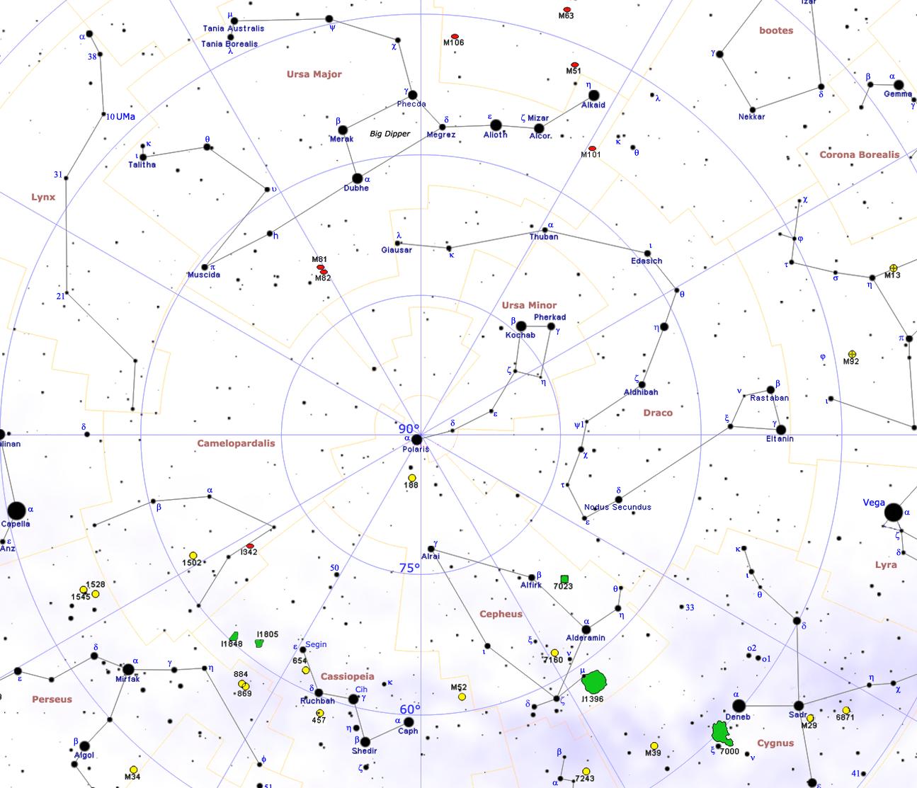 Circumpolar constellations.