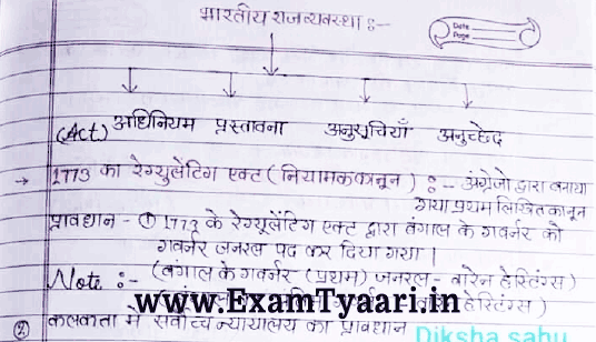 Important Notes from Indian Constitution in Hindi [PDF] • Exam Tyaari.