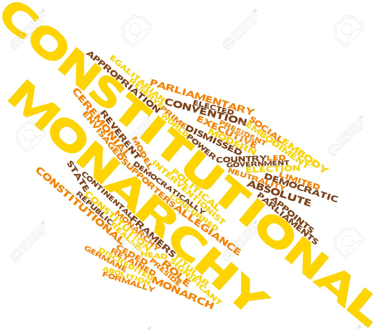 Abstract word cloud for Constitutional monarchy with related...