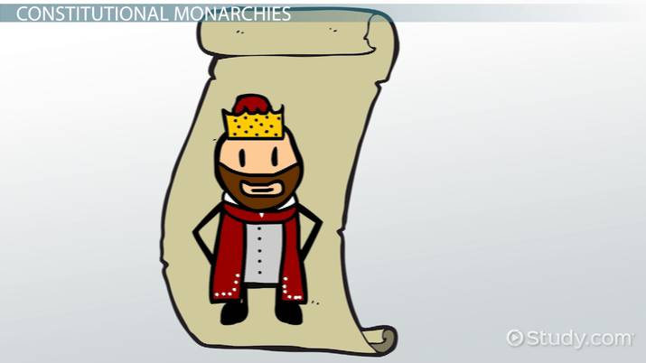 Constitutional Monarchy: Definition & Examples.