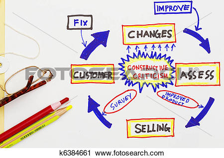 Stock Photography of Constructive criticism k6384661.