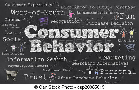 Consumer behavior Stock Illustration Images. 65 Consumer behavior.