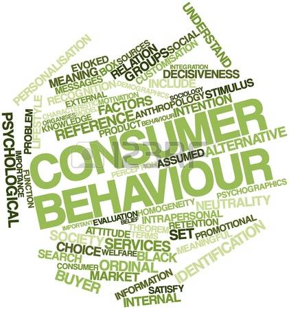two factor theory consumer behaviour