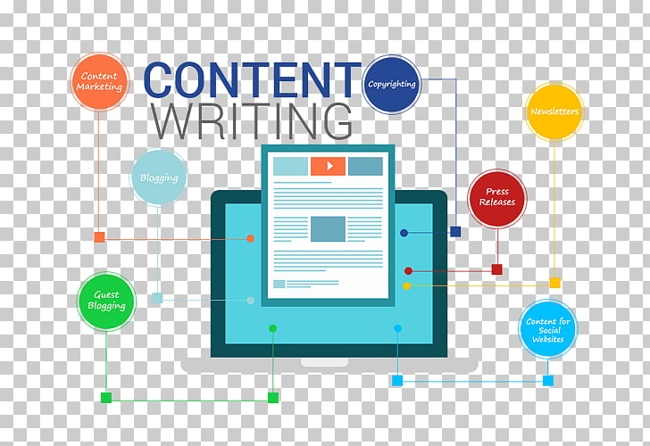 Website content writer Content writing services Digital.
