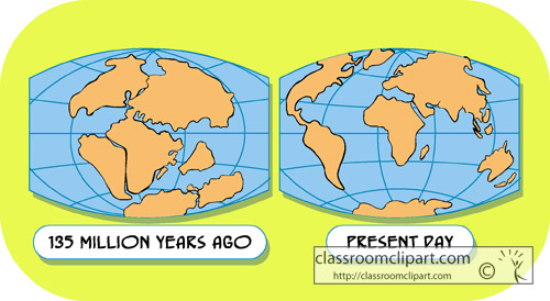 Continental drift clip art.