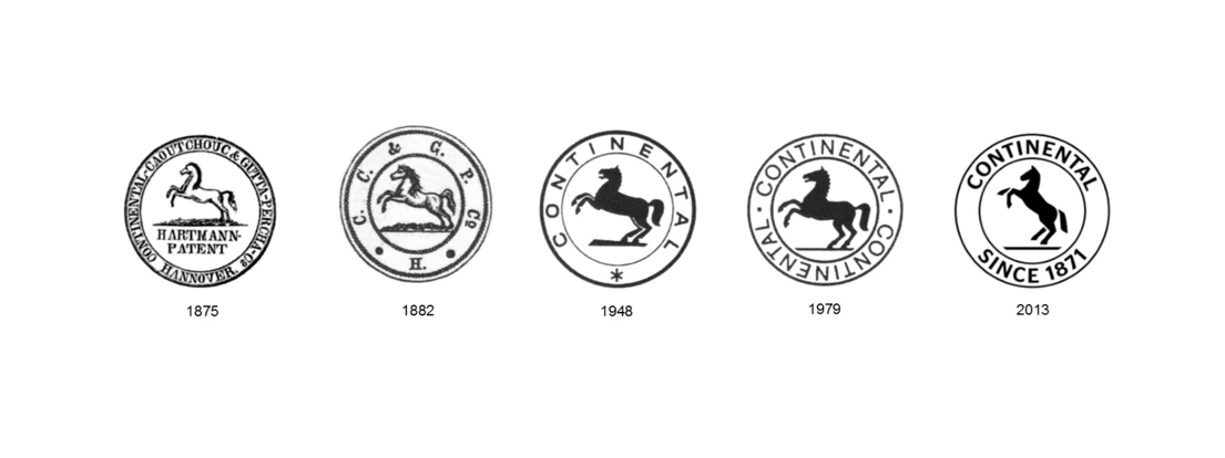 Why The Horse? Continental Tire Logo Dates Back to 1875.