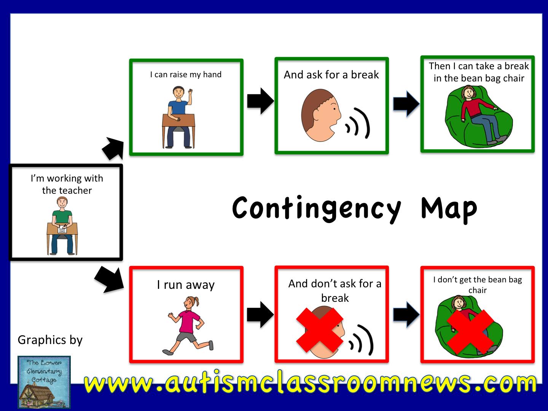 Contingency Maps for Behavior Problem.