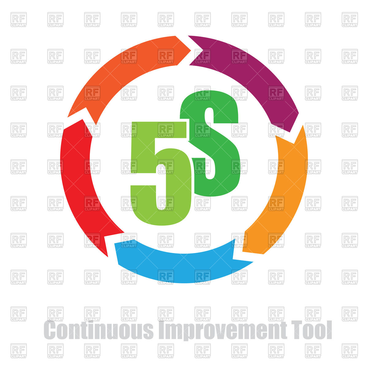 5S methodology cycle continuous improvement tool Stock Vector Image.