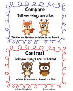 1000+ ideas about Compare And Contrast Chart on Pinterest.