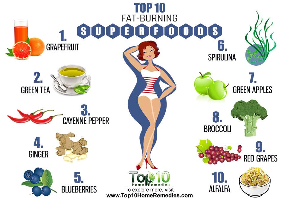 Top 10 Fat.