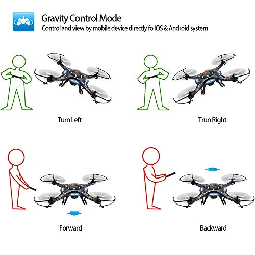 DBPOWER FPV Drone with HD Wifi Camera Live Video, Altitude Hold and On.
