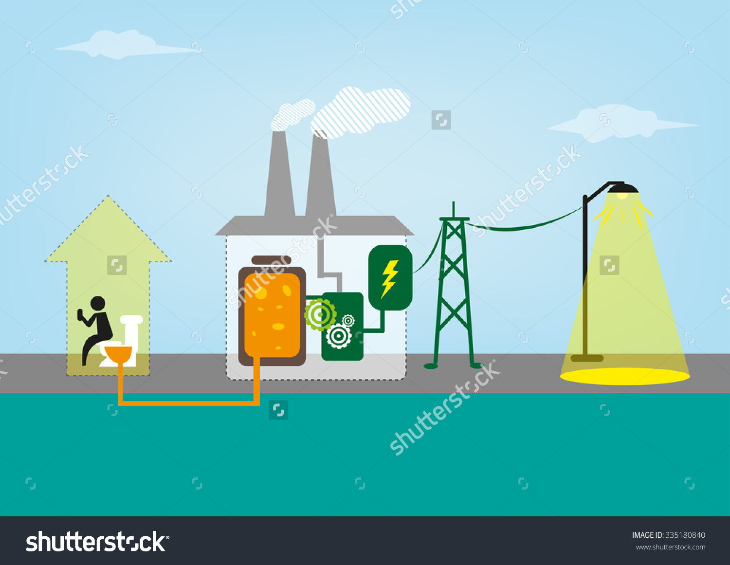 Human Wastes Converted Into Energy And Power. Editable Clip Art.