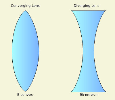 write 3 difference between concave and convex lens.