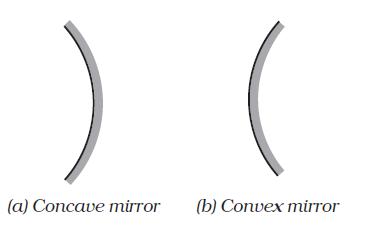 Convex clipart.