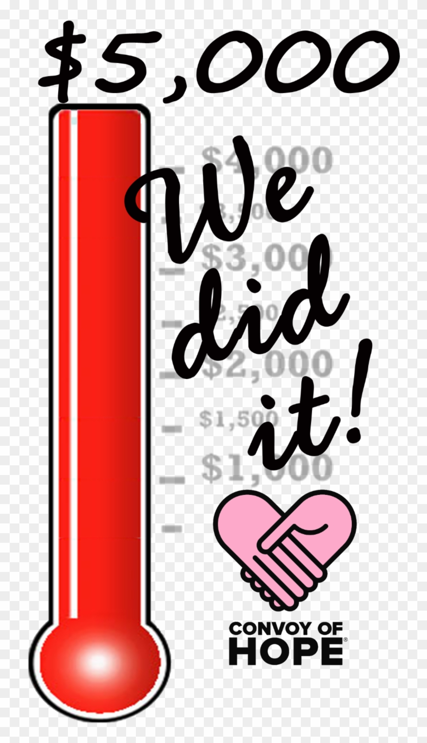 We Did It You Made It Possible For Us Reach Our Goal.