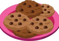 Plate Of Cookies Clipart.