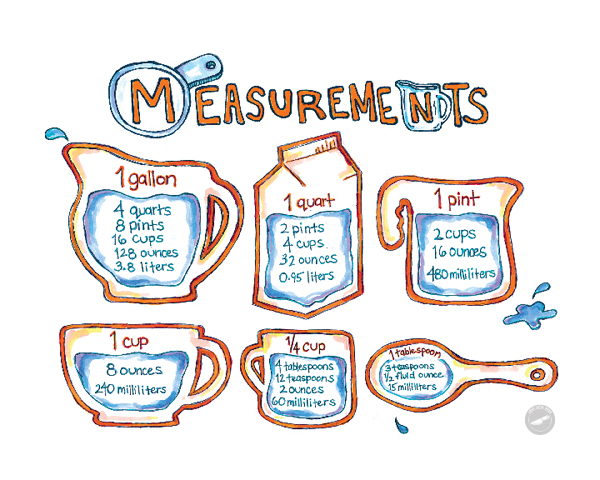 cooking measurement clipart Clipground – Cooking Measurement Worksheets