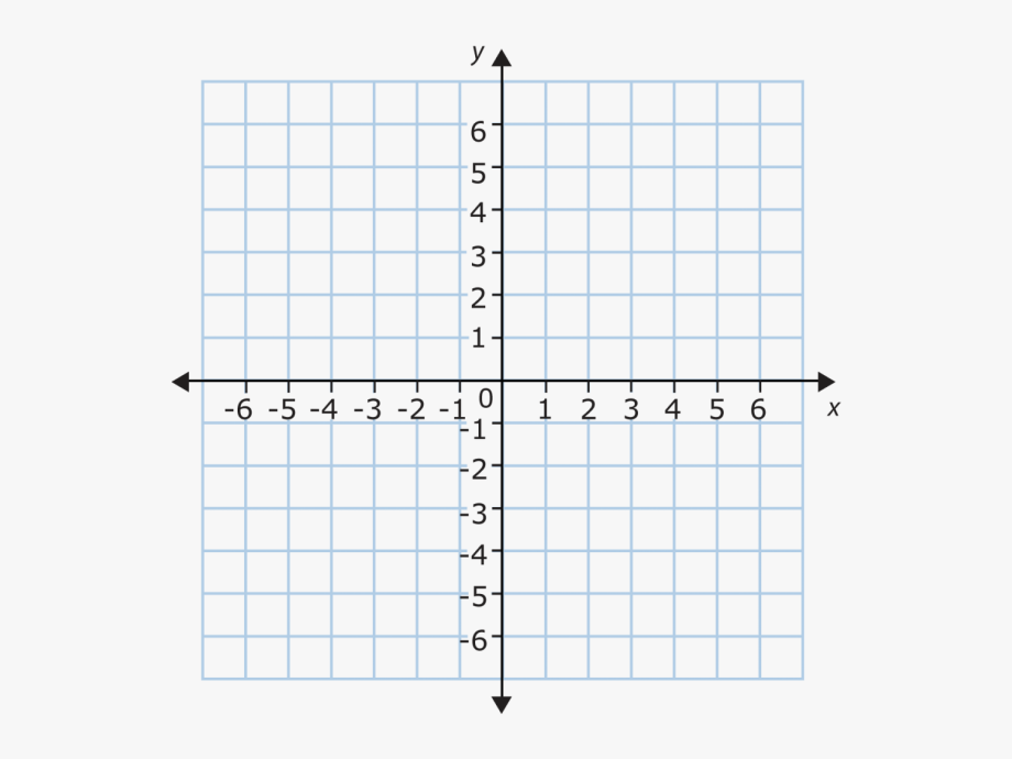 Coordinate Graph Clipart Kid Pin Coordinate Plane 10.