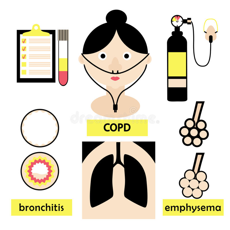 Copd Stock Illustrations.