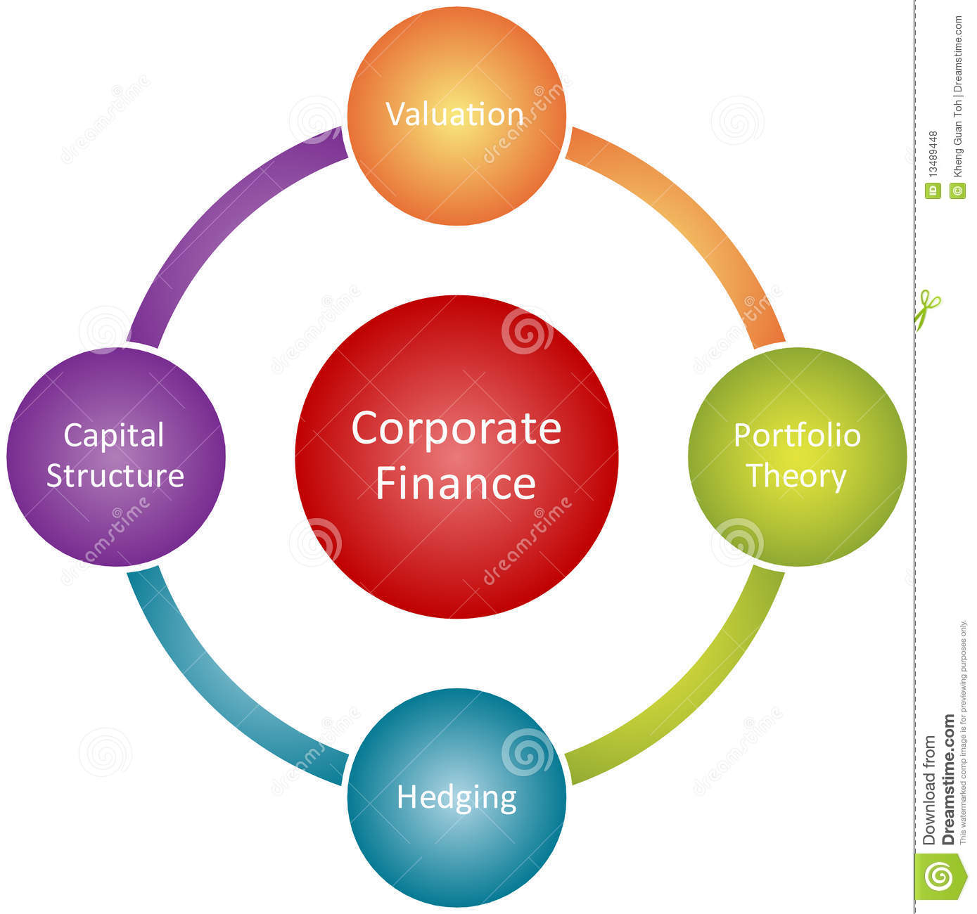 Corporate Finance Business Diagram Royalty Free Stock Photos.
