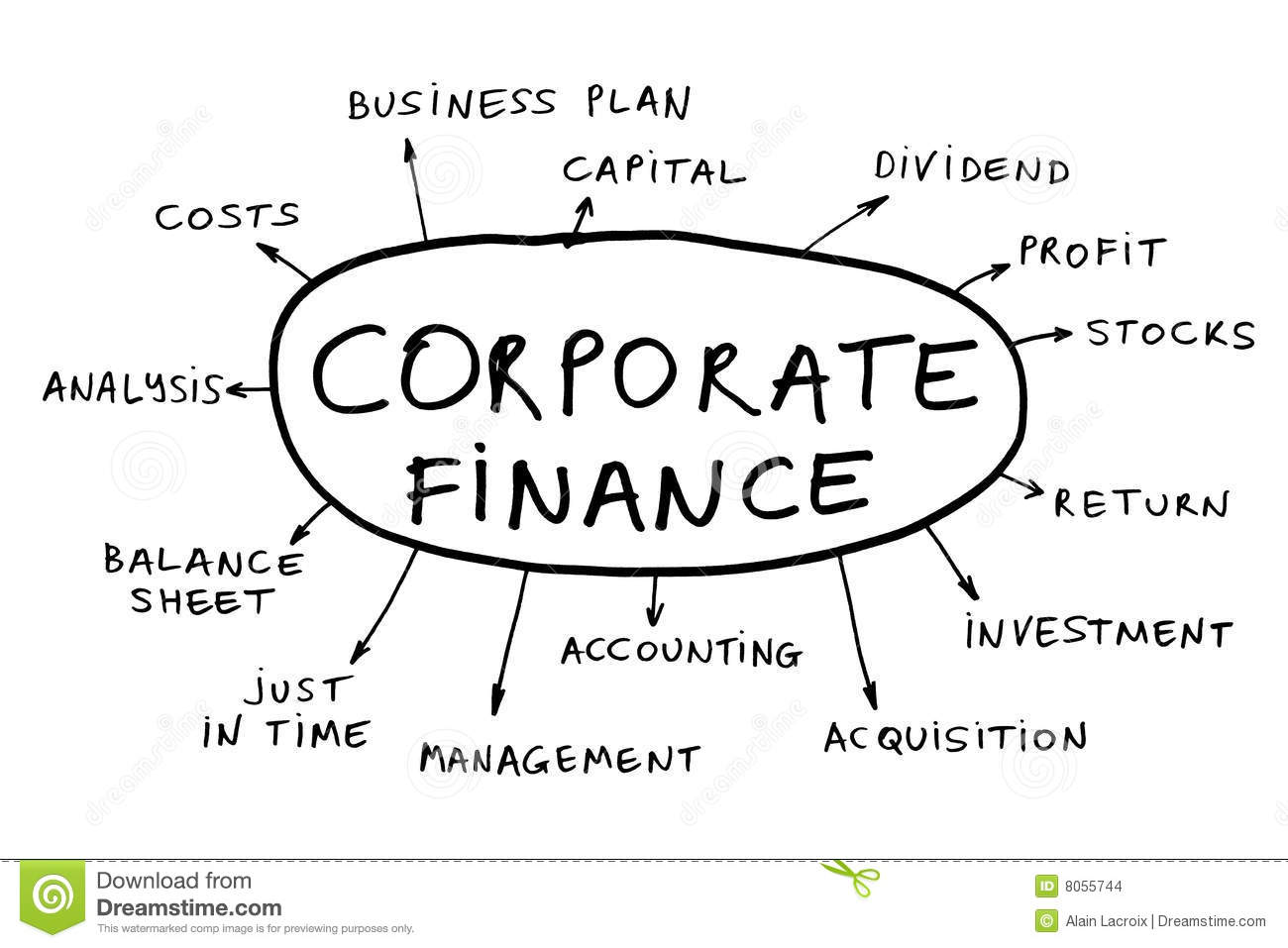 Corporate Finance Stock Images.