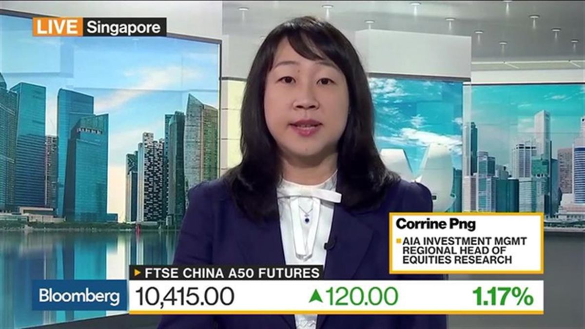 Watch: Still Some Headwinds for China in Near Term, AIA Investment's.