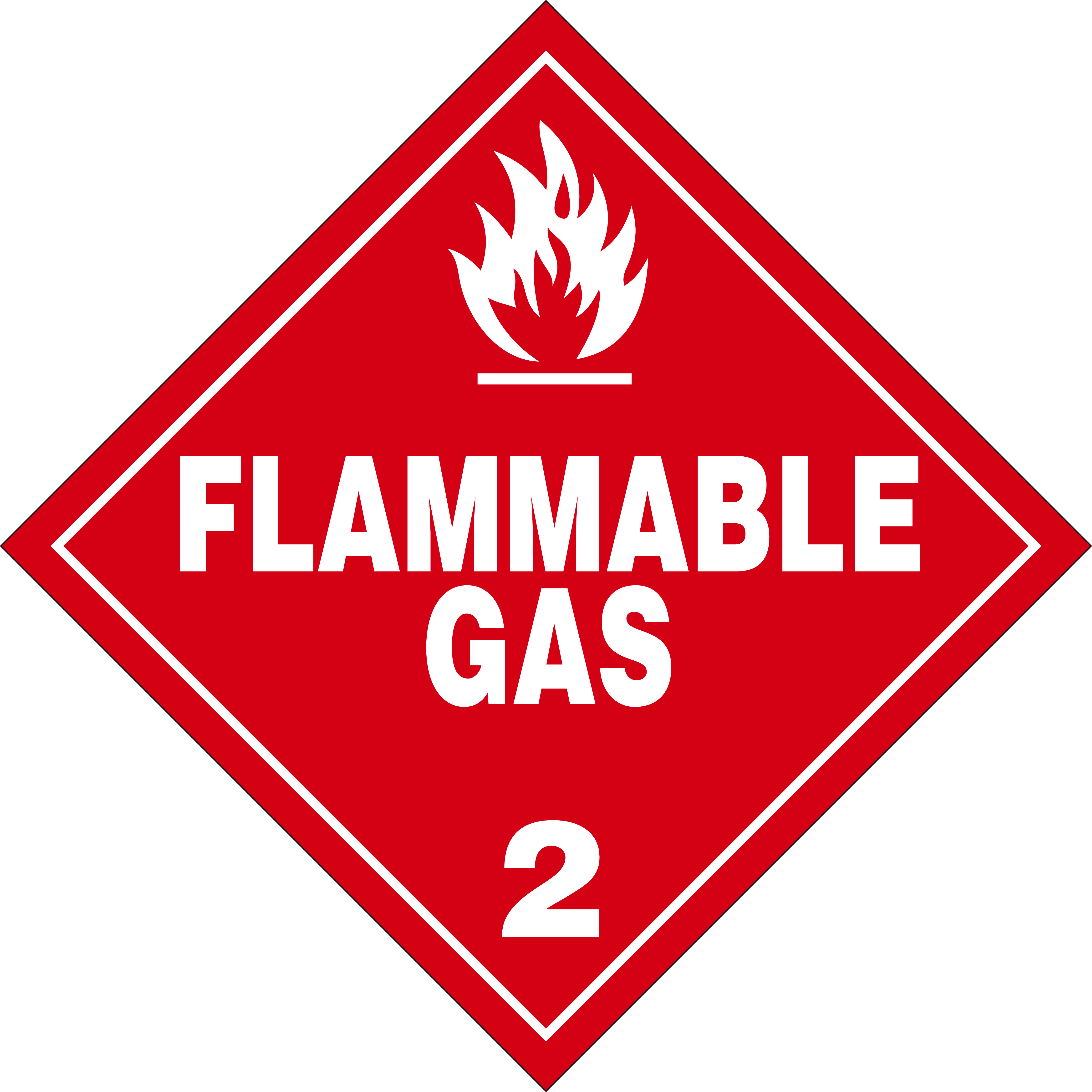 Corrosive And Flammable Signs Symbols.