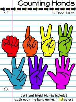 Counting Fingers Clip Art (Rainbow Colors).