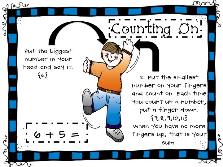 ABC and 123: Counting on; an addition strategy.