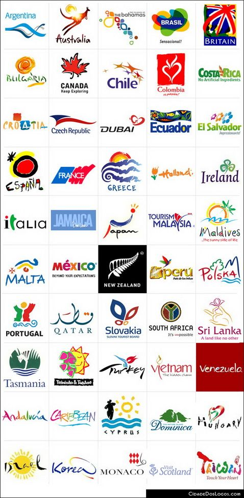 Tourism logos sorted by country.
