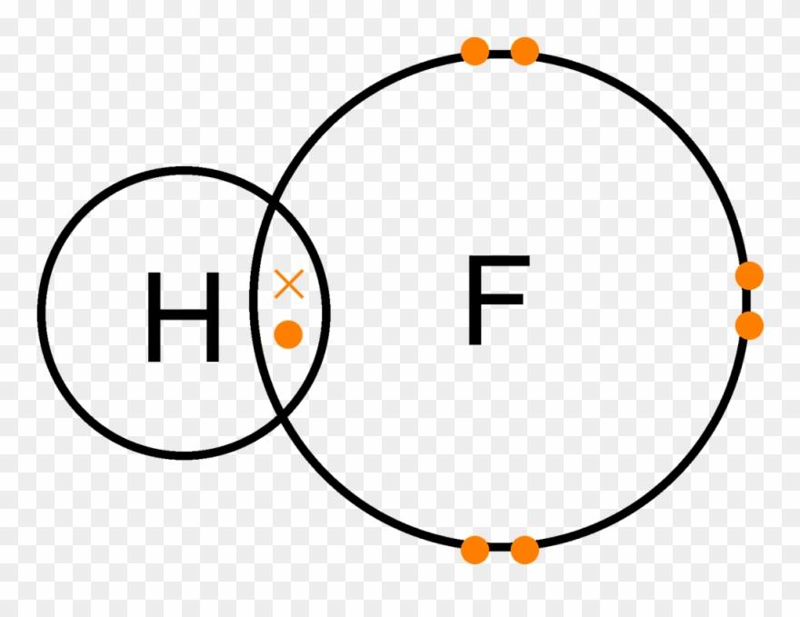 Hydrogen Fluoride Covalent Bond Clipart (#1563905).