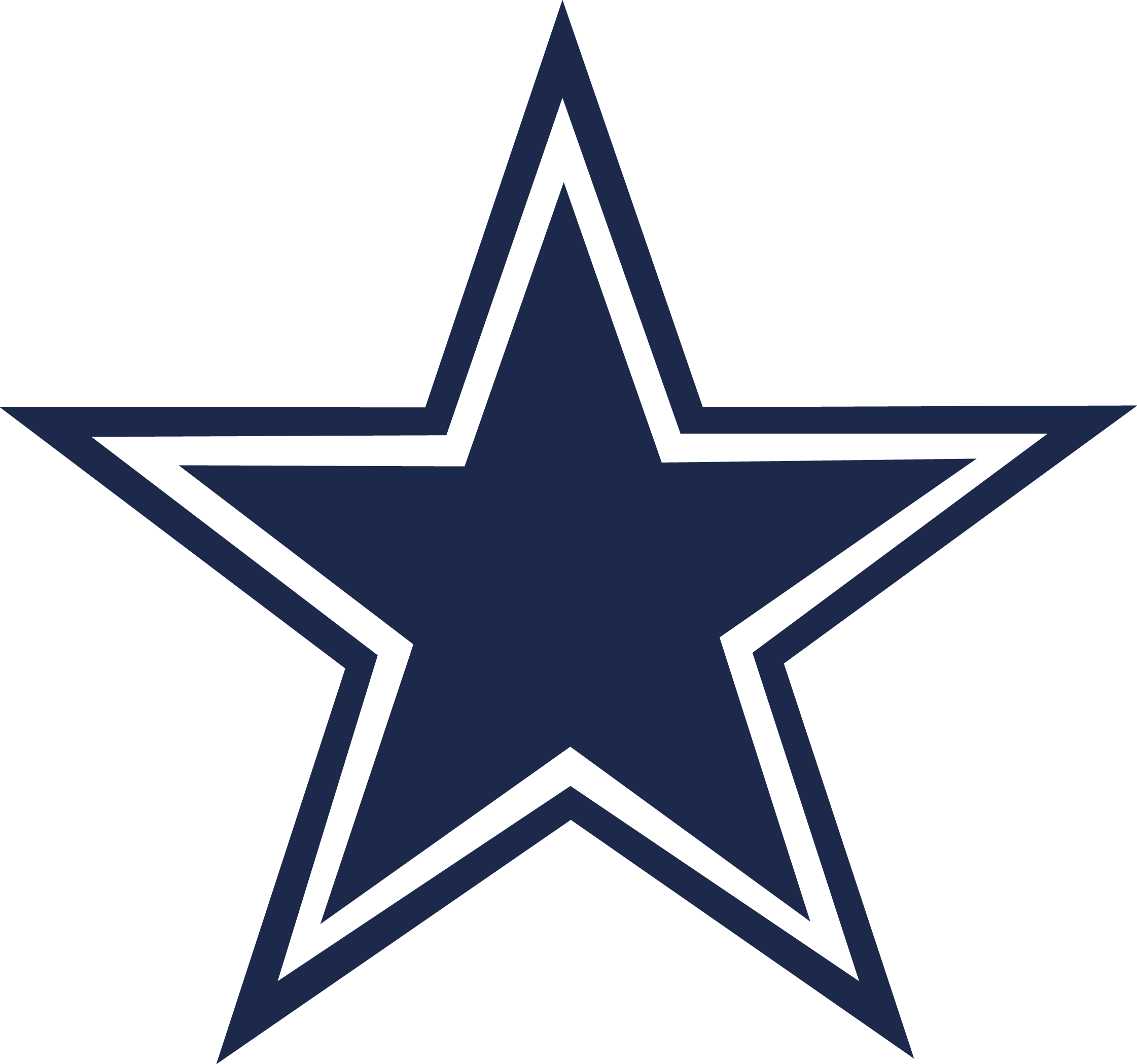 Dallas Cowboys Logo Vector EPS Free Download, Logo, Icons.
