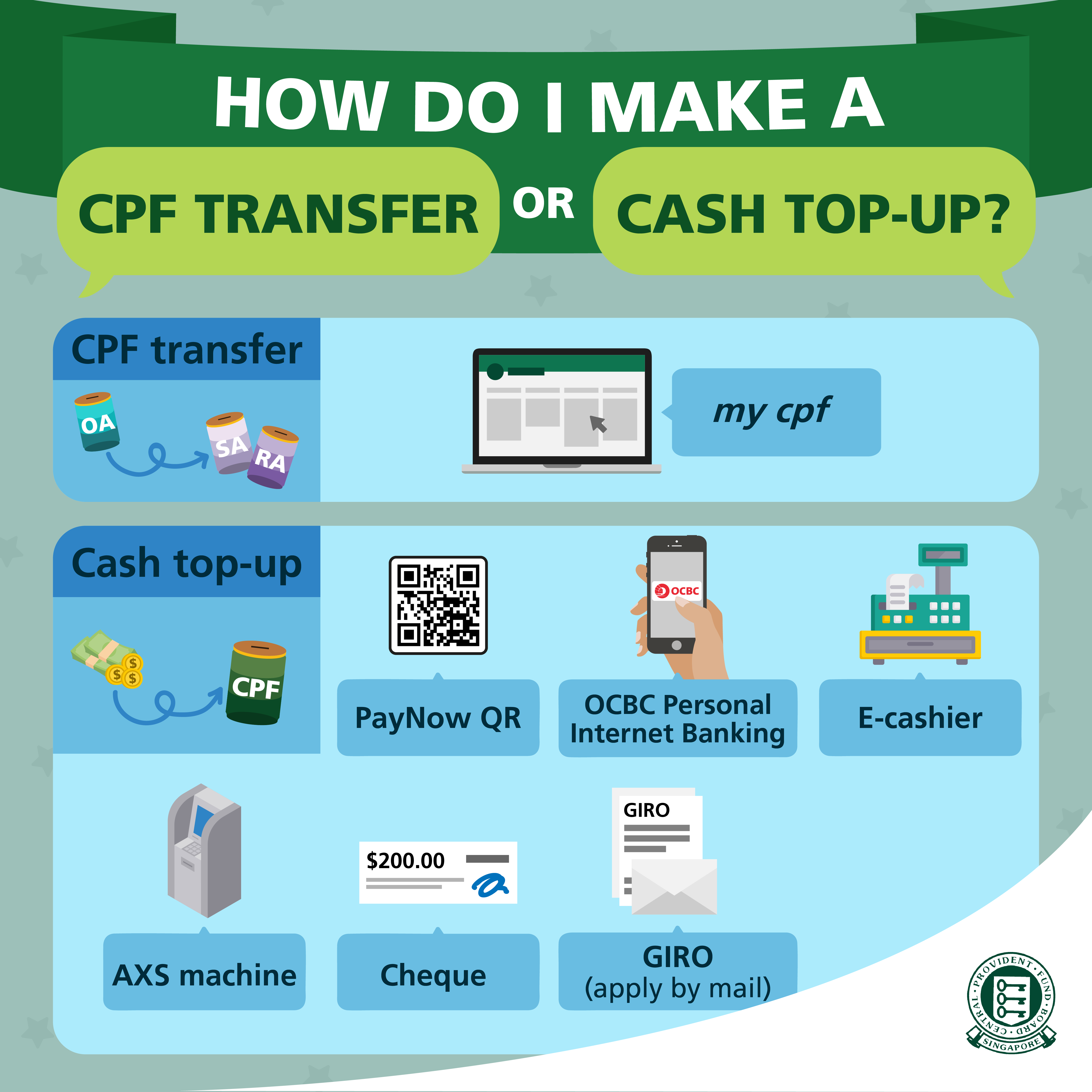 How Do I Make a CPF Transfer or Cash Top.