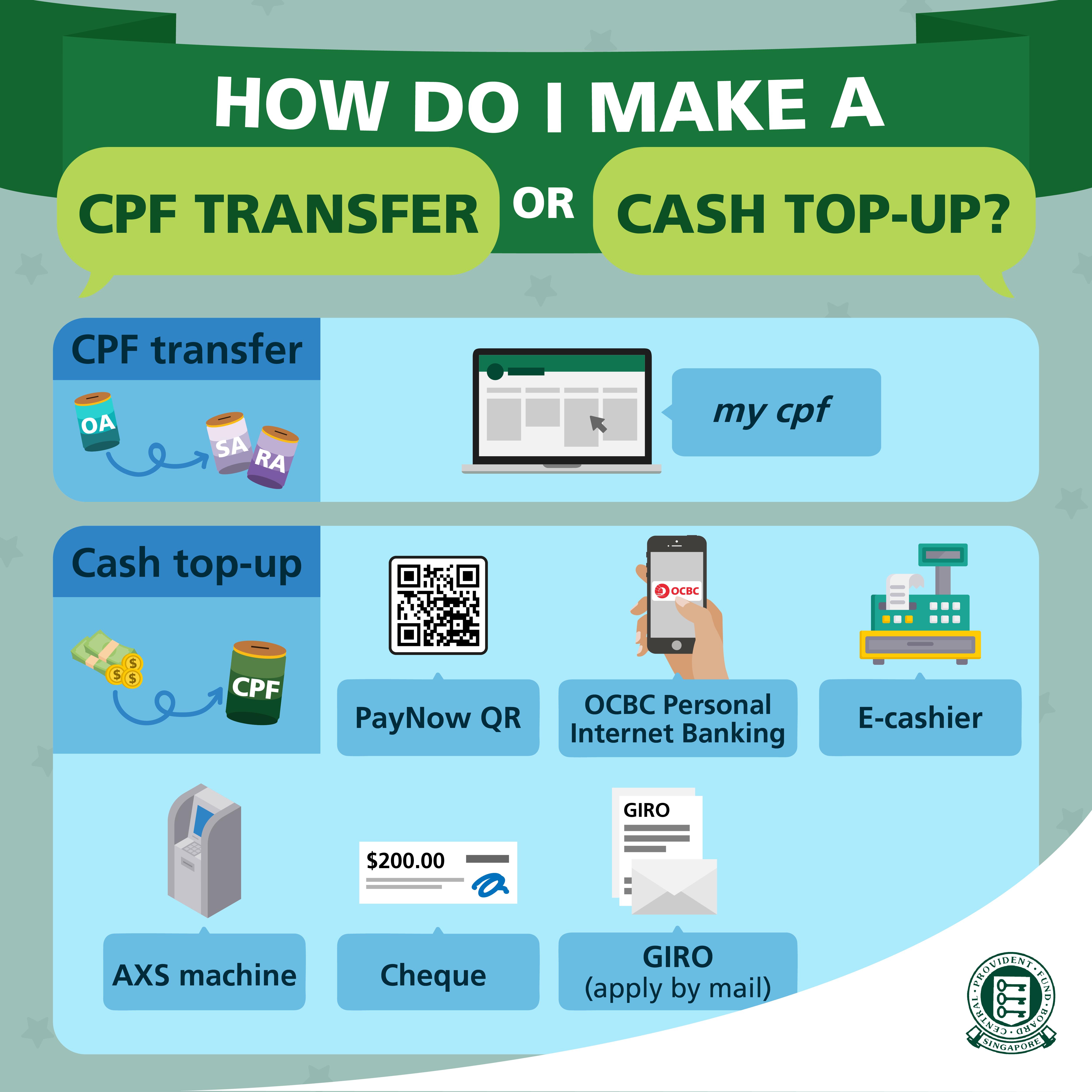 How Do I Make a CPF Transfer or Cash Top.