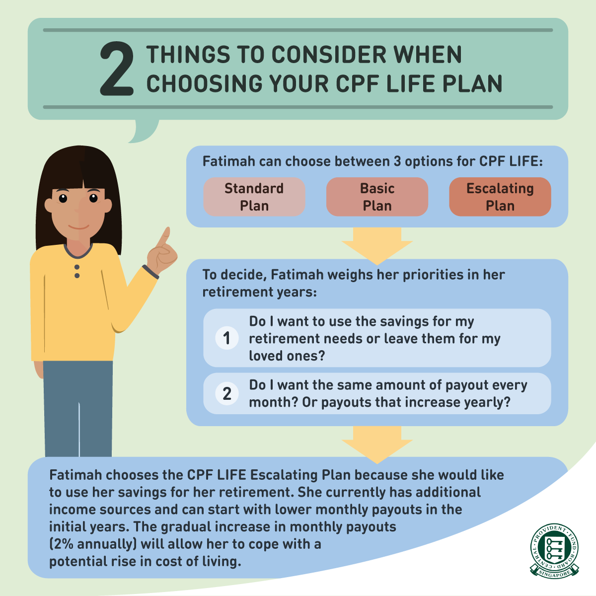 2 things to consider when choosing your CPF LIFE plan.