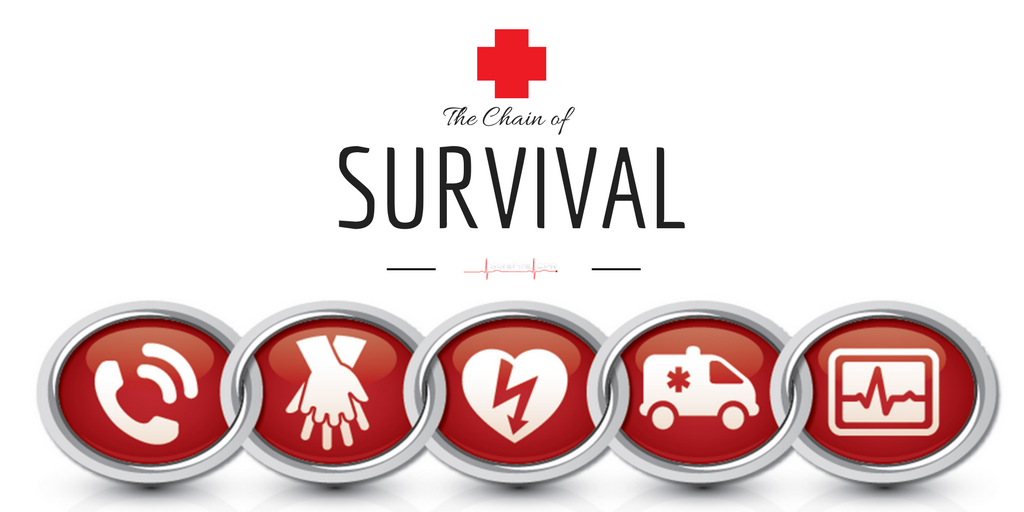 Chain of Survival: Here's What You Need to Know.