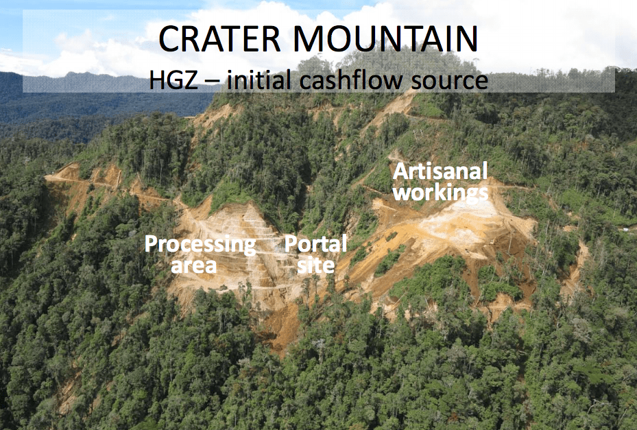 Crater Gold Mining Limited (ASX: CGN).