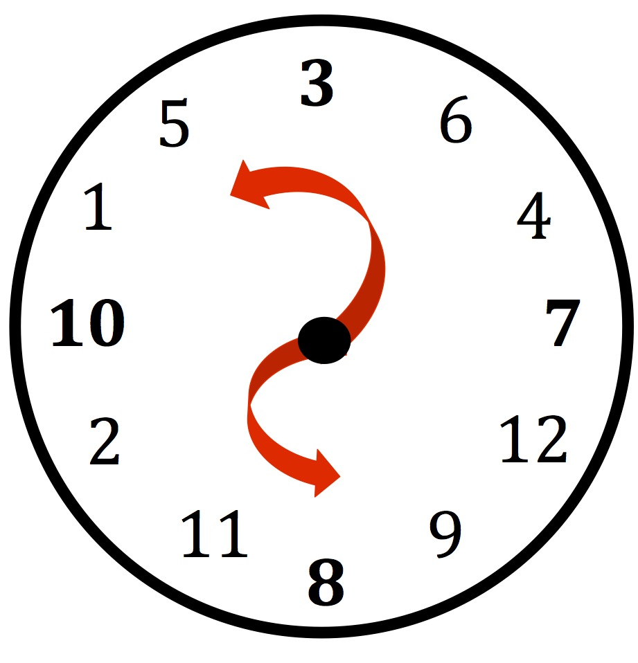 Time Management Tip: How Do You Perceive Time?.